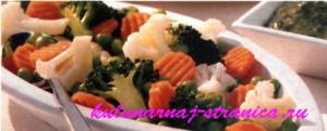 тушеные овощи рецепт,
